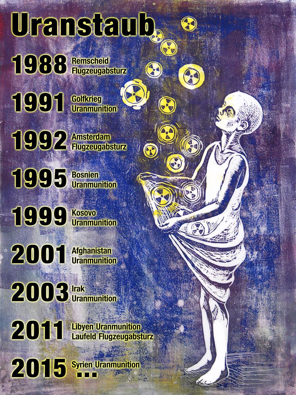 Uranstaub aus Uranmunition verbreitet sich mit der Zeit über die gesamte Erde.